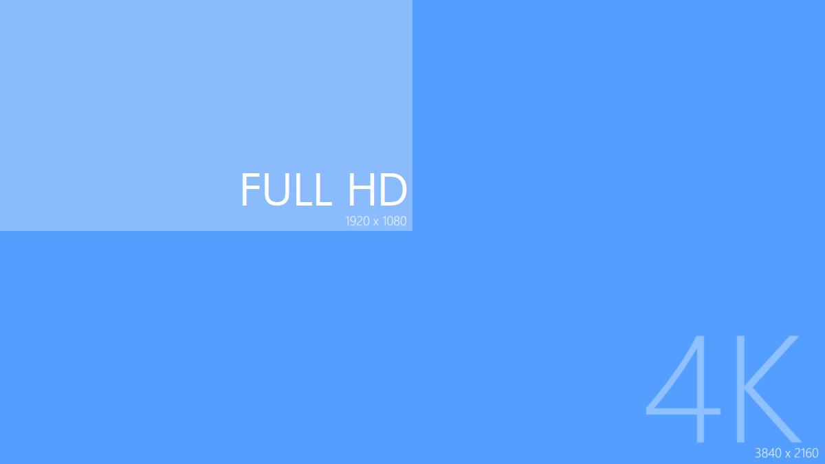 rozdzielczosc_FHD1080_4k