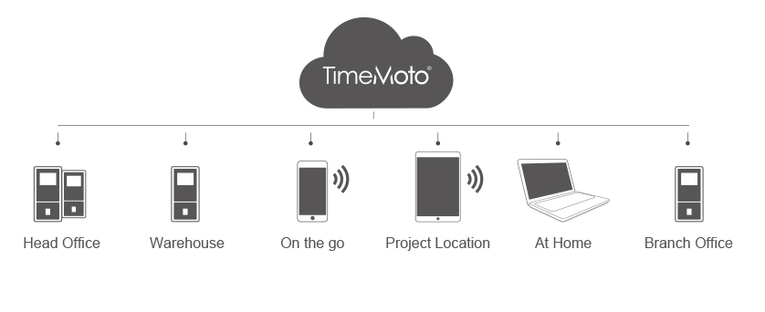 timemoto-cloud
